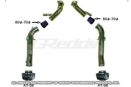 Greddy Airnix R35 GTR 3